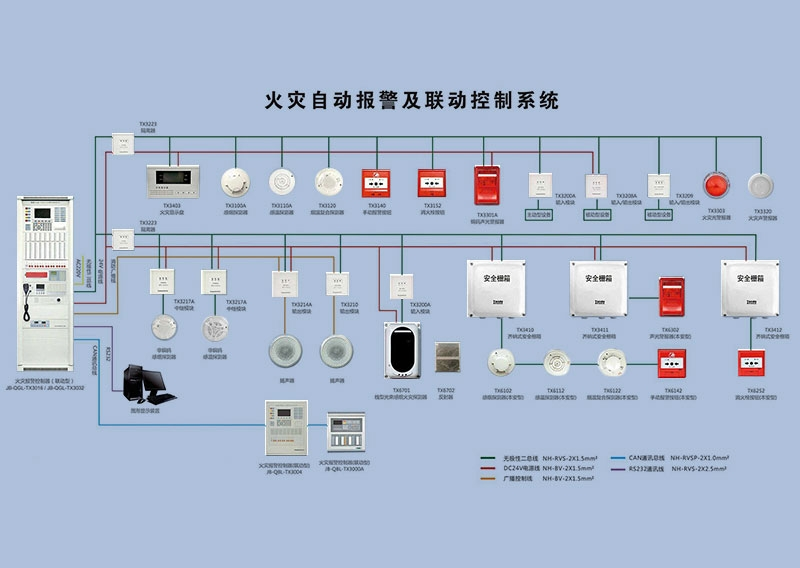消防应急灯在消防工程中的重要性